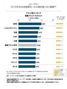 2016_japan_ssi_j_fn_chart_2_0